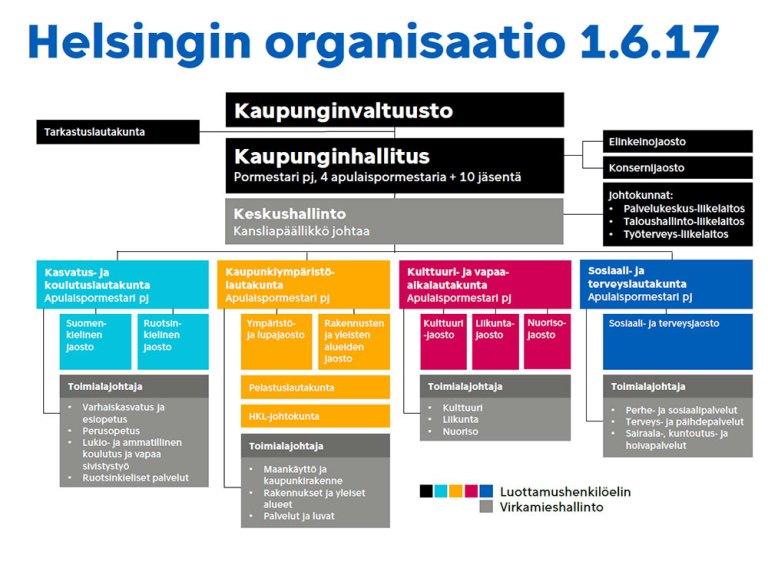 organisaatiokaavio.jpg